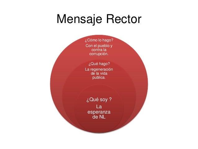 Mensaje Rector ¿Cómo lo hago? Con el pueblo y contra la corrupción. ¿Qué hago? La regeneración de la vida publica. ¿Qué so...