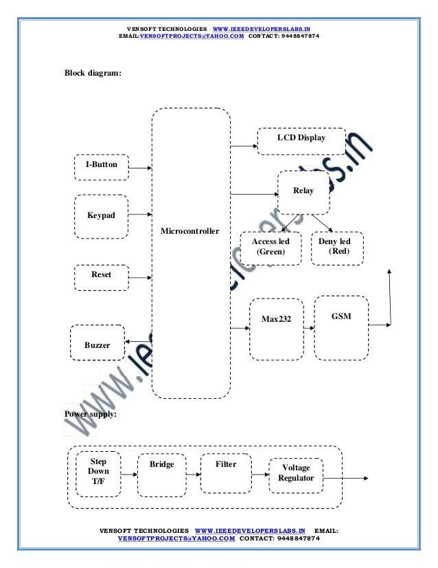 Sms Alert System Project Pdf - questionsxsonar