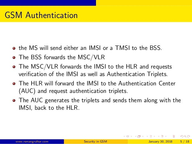 Security in GSM