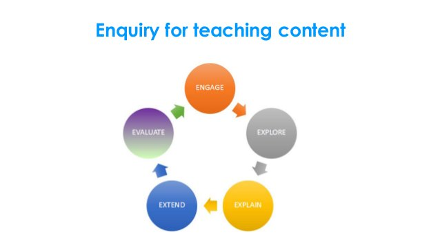Teacher roles in Explore • Provides answers • Provides information, facts or guidance that solve the problem • Provides cl...