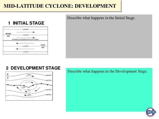 Temperate Cyclones