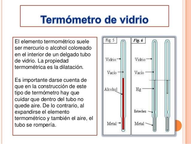 Temperatura y tipos de term metros for Clases de termostatos