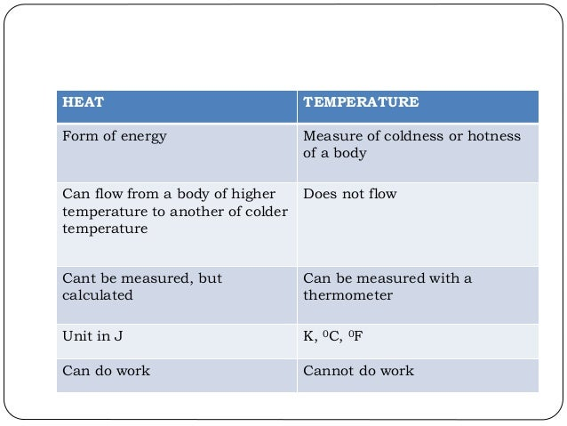 heat and its measurement worksheet answers Termolak – Temperature and Its Measurement Worksheet