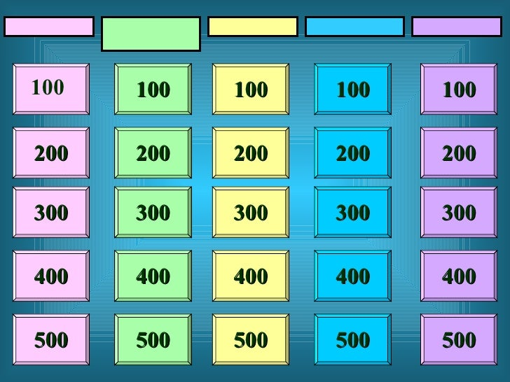 jeopardy template – Blank Jeopardy Template