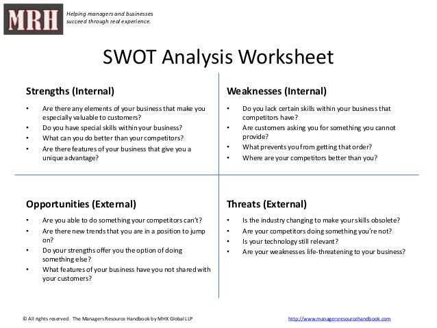 SWOT Template With Suggested Questions – Swot Worksheet