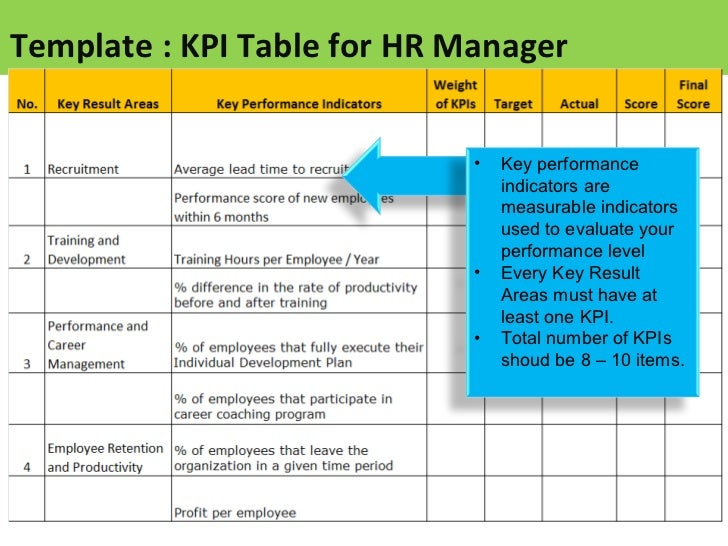human resources key performance indicators - Parfu kaptanband co