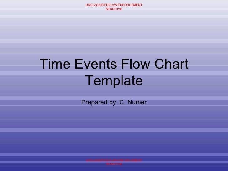 Event Flowchart Template
