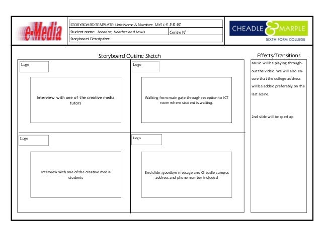 STORYBOARD TEMPLATE: Unit Name & Number: Unit s 4, 5 & 62                          Student name: Leeanne, Heather and Lewi...