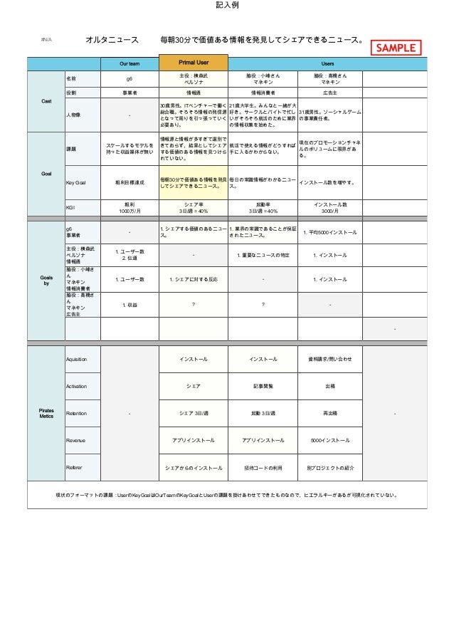 template uxデザイン定義書201312