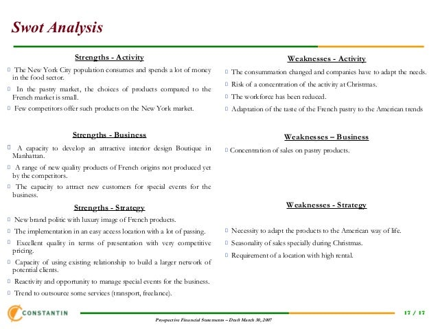 boutique hotel business plan template - template financial plan new business