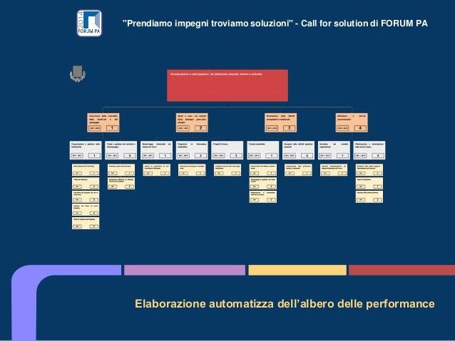 """""""Prendiamo impegni troviamo soluzioni"""" - Call for solution di FORUM PA Elaborazione automatizza dell'albero delle performa..."""
