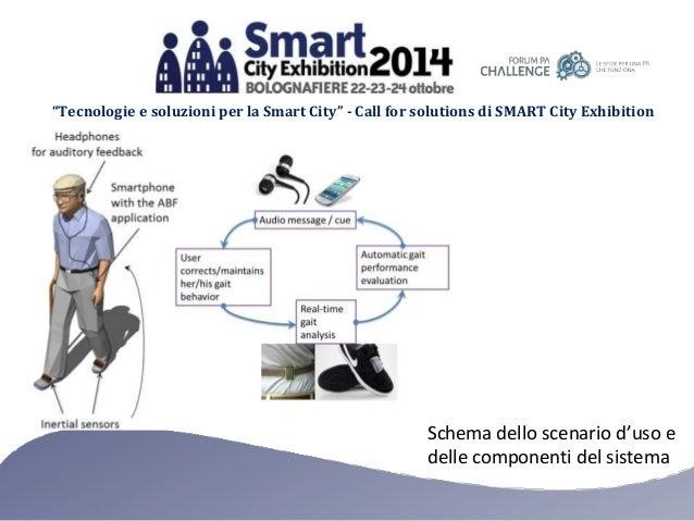 """""""Tecnologie e soluzioni per la Smart City"""" - Call for solutions di SMART City Exhibition Schema dello scenario d'uso e del..."""