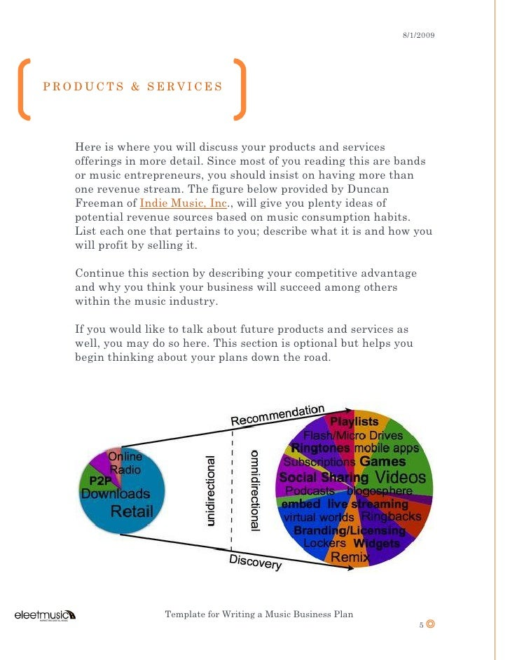 Independent record label business plan sample