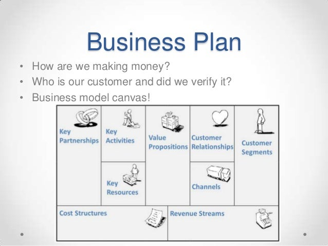 how to end a business plan presentation