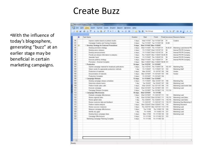 Microsoft Project 2007 Template project