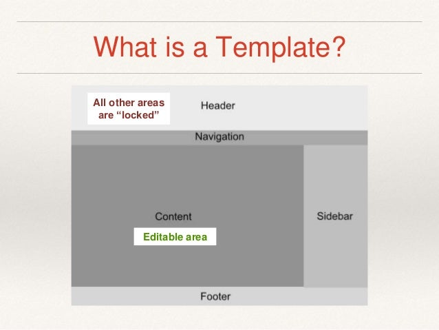 what is an template