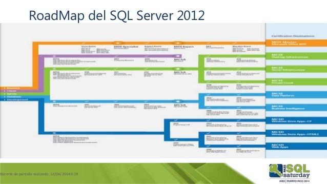 microsoft certification roadmap 2012 pdf