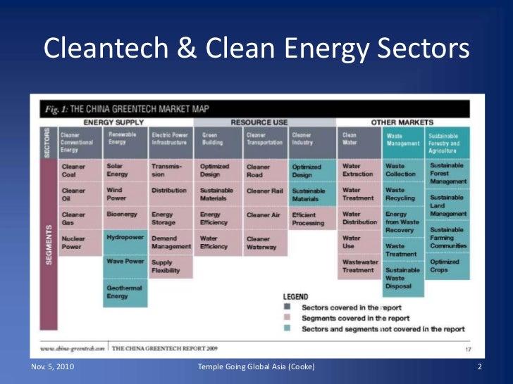 University/MBA Audience (sample Cooke presentation) Slide 2