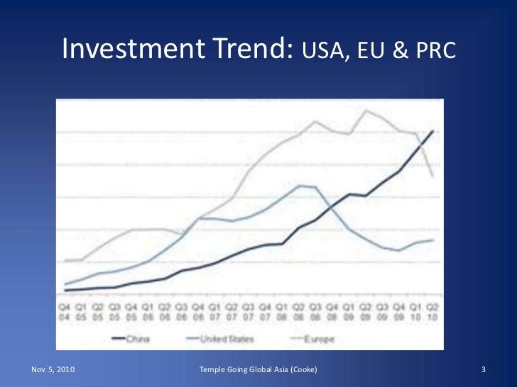 University/MBA Audience (sample Cooke presentation) Slide 3
