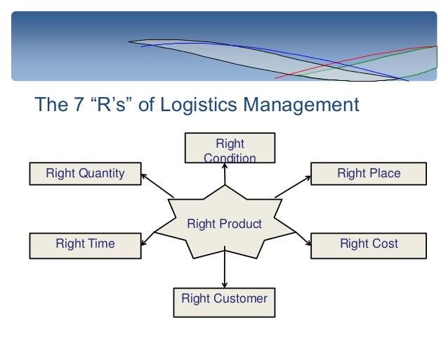 Customer Solution Centers