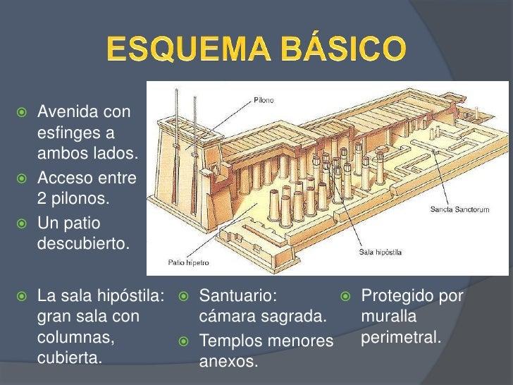 Templo de ramses III Slide 3
