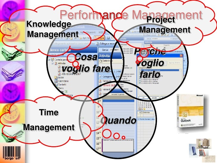 Performance Management                         Project Knowledge                            Management Management         ...