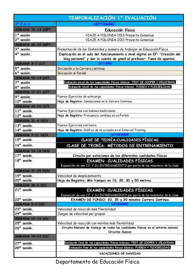 TEMPORALIZACIÓN 1º EVALUACIÓN 3º E.S.O  SEPTIEMBRE  SEMANA 19-23 SEPT.  Educación física  1º sesión 2º sesión SEMANA 26-30...