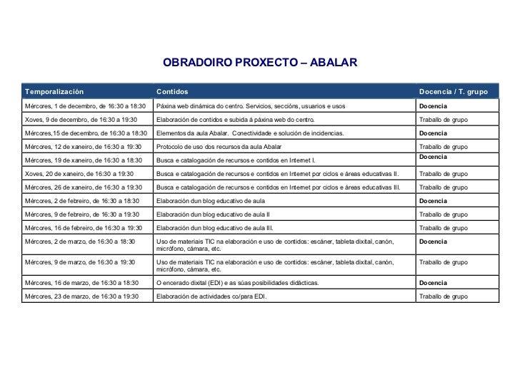 OBRADOIRO PROXECTO – ABALARTemporalización                              Contidos                                          ...