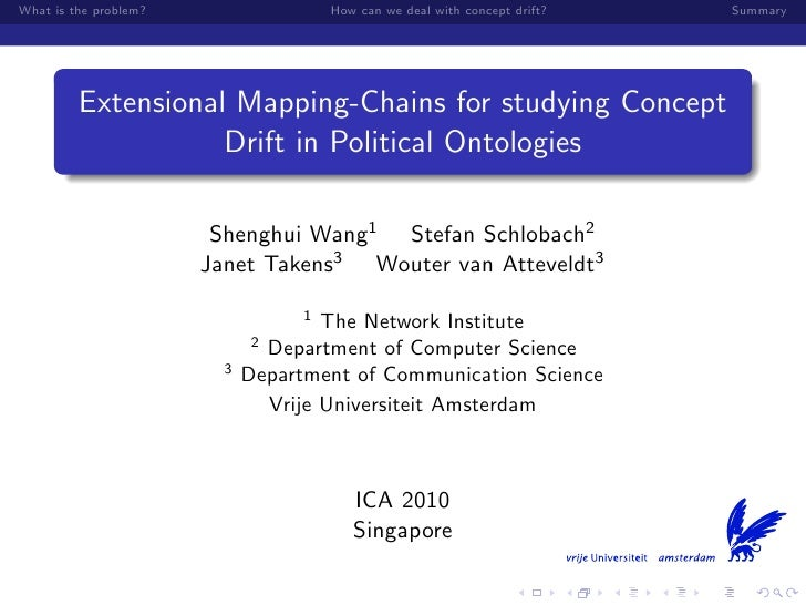 What is the problem?                 How can we deal with concept drift?   Summary              Extensional Mapping-Chains...