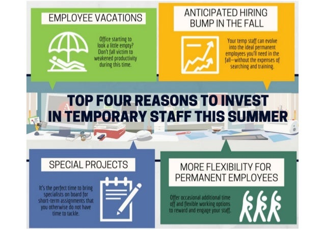 Reasons to Invest in Temporary Staffing in the Summer