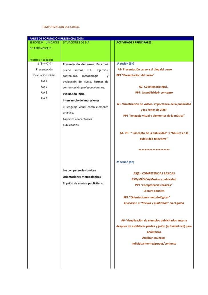 TEMPORIZACIÓN DEL CURSO.   PARTE DE FORMACIÓN PRESENCIAL (20h) SESIONES/ UNIDADES SITUACIONES DE E-A                      ...