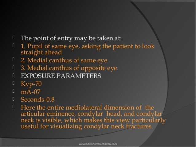  The point of entry may be taken at:  1. Pupil of same eye, asking the patient to look straight ahead  2. Medial canthu...