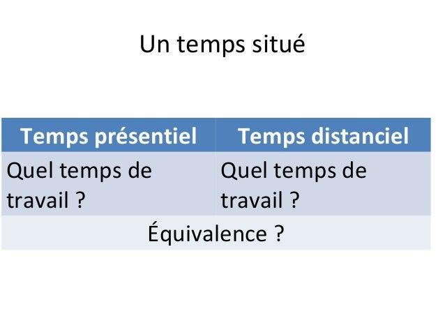 Un temps situé Temps présentiel Temps distanciel Quel temps de travail ? Quel temps de travail ? Équivalence ?