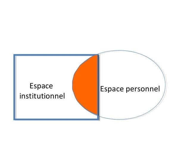 Espace institutionnel Espace personnel