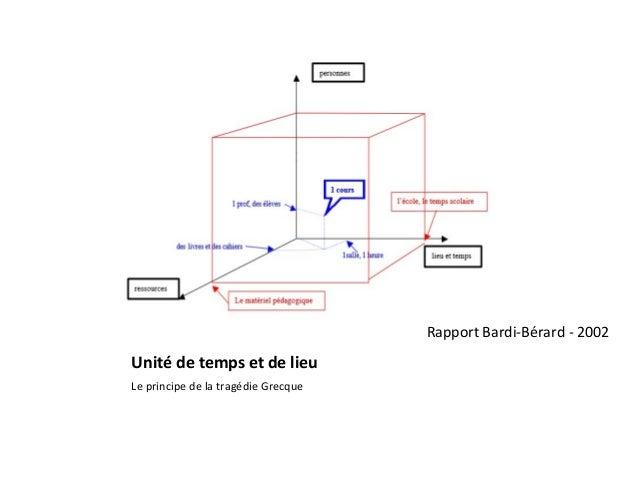 Rapport Bardi-Bérard - 2002 Unité de temps et de lieu Le principe de la tragédie Grecque