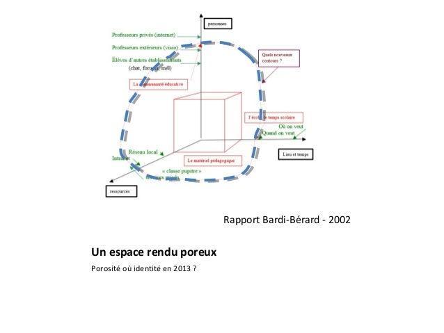 Un espace rendu poreux Porosité où identité en 2013 ? Rapport Bardi-Bérard - 2002