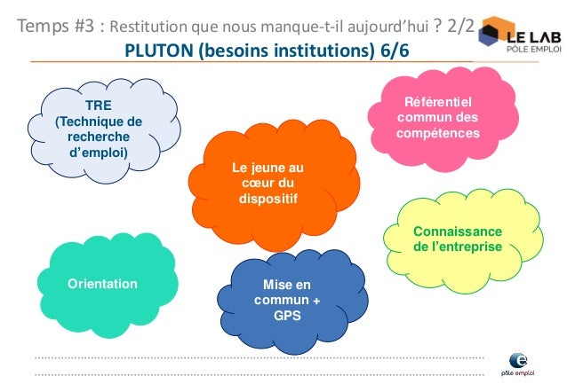 temps 3 restitution session education nationale