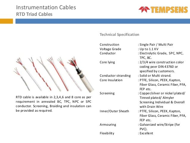 Tempsens Cable And Wires