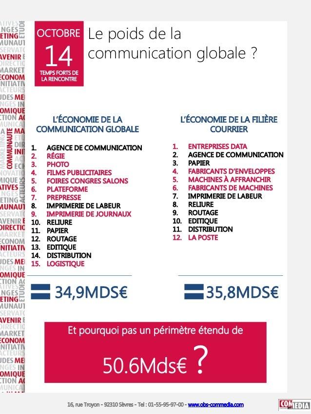OCTOBRE  14  Le poids de la communication globale ?  TEMPS FORTS DE LA RENCONTRE  L'ÉCONOMIE DE LA COMMUNICATION GLOBALE 1...
