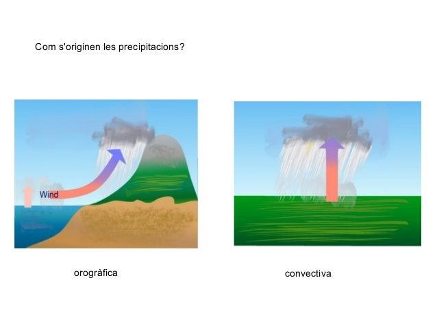 Com s'originen les precipitacions? orogràfica convectiva