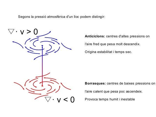 Segons la pressió atmosfèrica d'un lloc podem distingir: Anticiclons: centres d'altes pressions on l'aire fred que pesa mo...