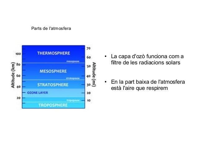 ● La capa d'ozò funciona com a filtre de les radiacions solars ● En la part baixa de l'atmosfera està l'aire que respirem ...