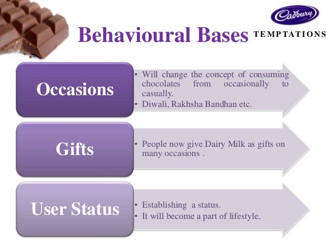 buyers behaviour of cadbury dairy milk Fans of cadbury dairy milk in the us say it tastes different when it's made in britain and some australians say the same  unfortunately that is illegal in australia so they have to buy their.