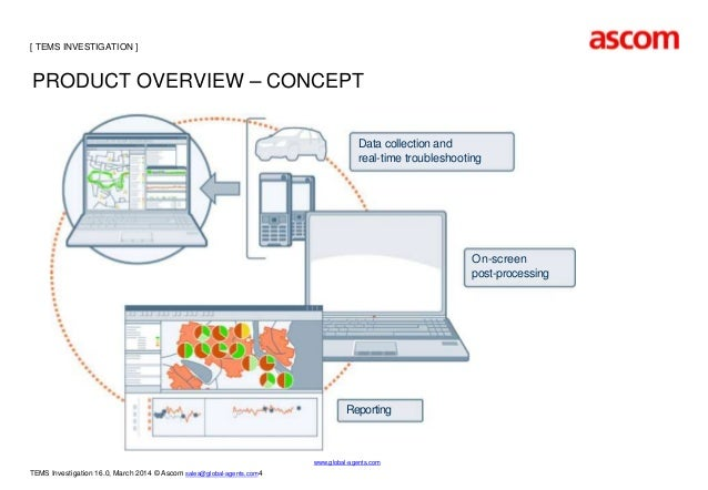 [ TEMS INVESTIGATION ] PRODUCT OVERVIEW – CONCEPT www.global-agents.com TEMS Investigation 16.0, March 2014 © Ascom sales@...