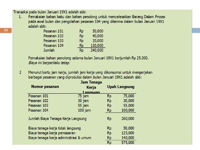 contoh soal laporan laba rugi metode variable costing