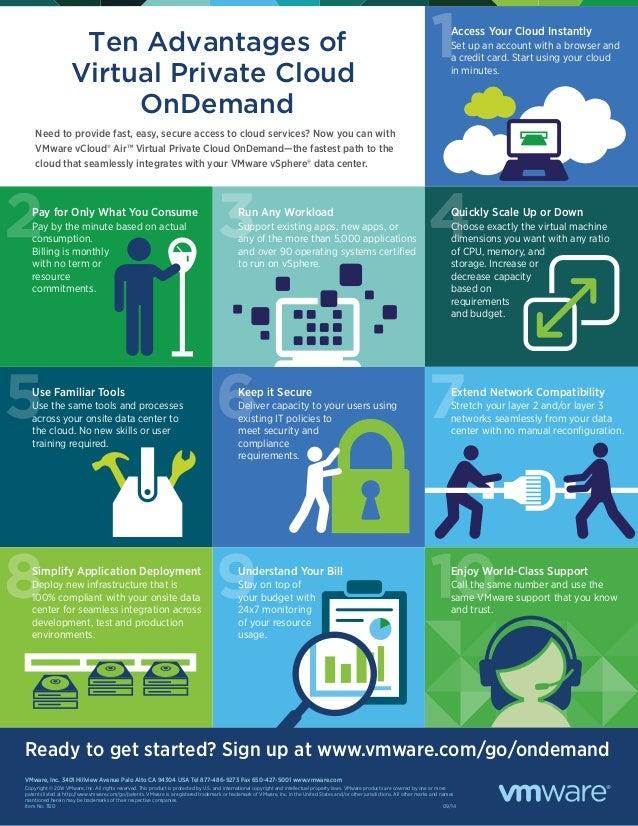 Ten Advantages of Virtual Private Cloud OnDemand