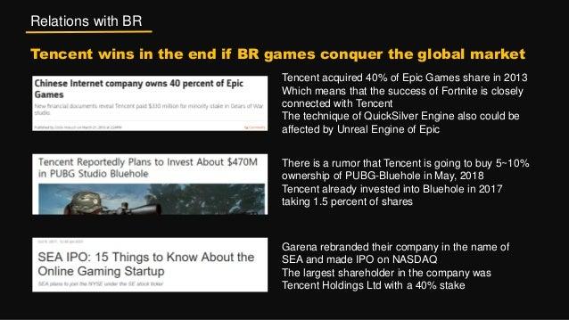 Tencent global br str 20180509