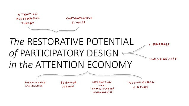 The RESTORATIVE POTENTIAL of PARTICIPATORY DESIGN in the ATTENTION ECONOMY