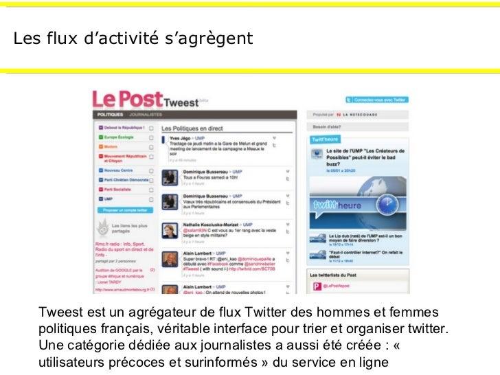 Les flux d'activité s'agrègent Tweest est un agrégateur de flux Twitter des hommes et femmes politiques français, véritabl...