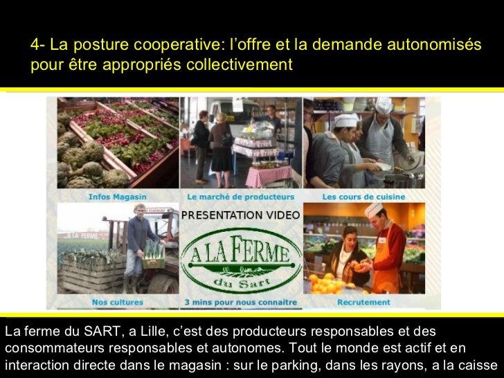 4- La posture cooperative: l'offre et la demande autonomisés pour  être appropriés  collectivement   Psychologies magazine...
